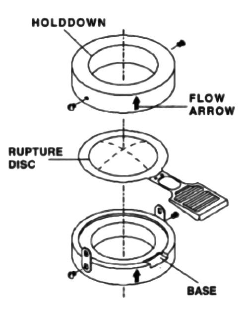 ラプチャーディスクとホルダーの取付け図